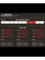 Custom Shop Texas Special™ Strat® Pickups